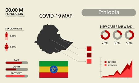 Coronavirus (Covid-19 or 2019-nCoV) infographic. Symptoms and contagion with infected map, flag and sick people illustration of Ethiopia country . Vettoriali