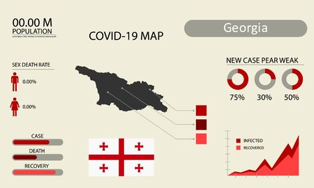 Coronavirus (Covid-19 or 2019-nCoV) infographic. Symptoms and contagion with infected map, flag and sick people illustration of Georgia country .