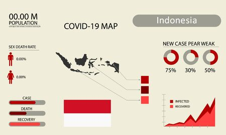 Coronavirus (Covid-19 or 2019-nCoV) infographic. Symptoms and contagion with infected map, flag and sick people illustration of Indonesia country