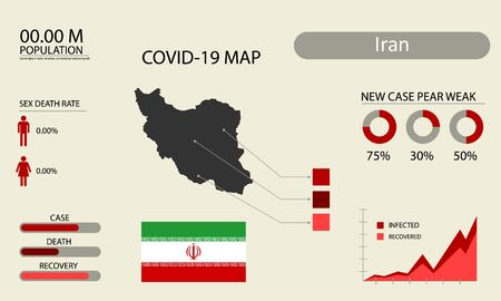 Coronavirus (Covid-19 or 2019-nCoV) infographic. Symptoms and contagion with infected map, flag and sick people illustration of Iran country