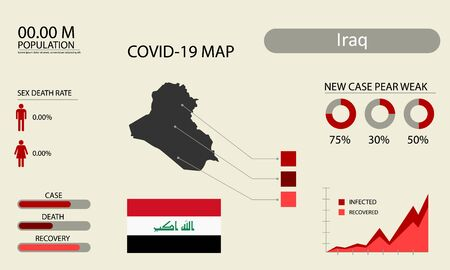 Coronavirus (Covid-19 or 2019-nCoV) infographic. Symptoms and contagion with infected map, flag and sick people illustration of Iraq country