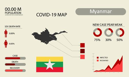 Coronavirus (Covid-19 or 2019-nCoV) infographic. Symptoms and contagion with infected map, flag and sick people illustration of Myanmar country .