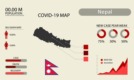 Coronavirus (Covid-19 or 2019-nCoV) infographic. Symptoms and contagion with infected map, flag and sick people illustration of Nepal country . 向量圖像