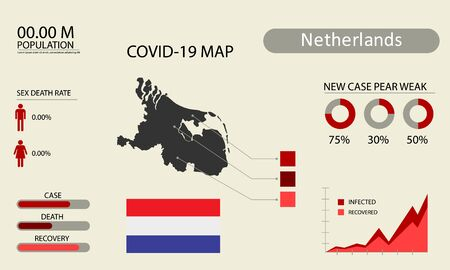 Coronavirus (Covid-19 or 2019-nCoV) infographic. Symptoms and contagion with infected map, flag and sick people illustration of Netherlands country .