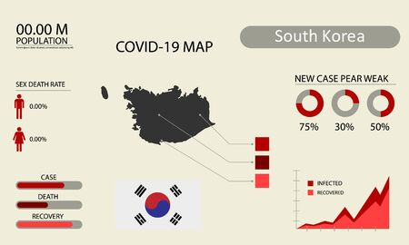 Coronavirus (Covid-19 or 2019-nCoV) infographic. Symptoms and contagion with infected map, flag and sick people illustration of South Korea country .