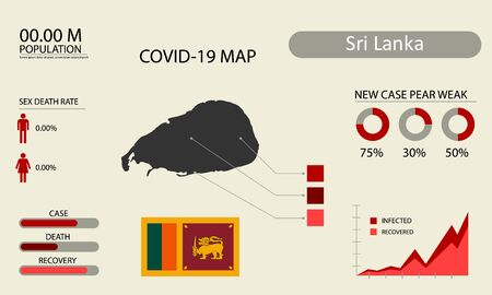 Coronavirus (Covid-19 or 2019-nCoV) infographic. Symptoms and contagion with infected map, flag and sick people illustration of Sri Lanka country .
