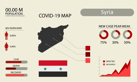 Coronavirus (Covid-19 or 2019-nCoV) infographic. Symptoms and contagion with infected map, flag and sick people illustration of Syria country .