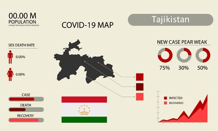 Coronavirus (Covid-19 or 2019-nCoV) infographic. Symptoms and contagion with infected map, flag and sick people illustration of Tajikistan country .