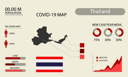 Coronavirus (Covid-19 or 2019-nCoV) infographic. Symptoms and contagion with infected map, flag and sick people illustration of Thailand country .