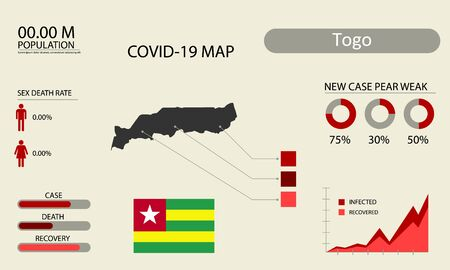 Coronavirus (Covid-19 or 2019-nCoV) infographic. Symptoms and contagion with infected map, flag and sick people illustration of Togo country . Vektoros illusztráció