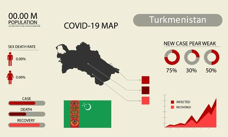 Coronavirus (Covid-19 or 2019-nCoV) infographic. Symptoms and contagion with infected map, flag and sick people illustration of Turkmenistan country .