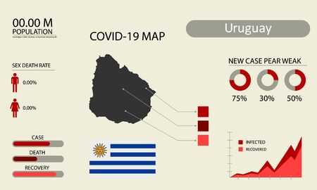 Coronavirus (Covid-19 or 2019-nCoV) infographic. Symptoms and contagion with infected map, flag and sick people illustration of Uruguay country .