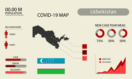 Coronavirus (Covid-19 or 2019-nCoV) infographic. Symptoms and contagion with infected map, flag and sick people illustration of Uzbekistan country .