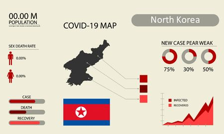 Coronavirus (Covid-19 or 2019-nCoV) infographic. Symptoms and contagion with infected map, flag and sick people illustration of North Korea country .