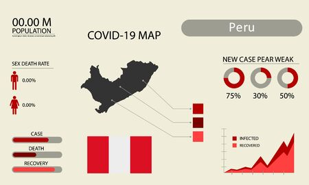 Coronavirus (Covid-19 or 2019-nCoV) infographic. Symptoms and contagion with infected map, flag and sick people illustration of Peru country .