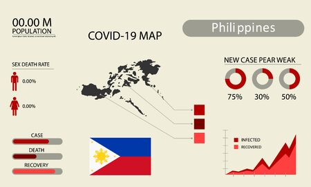 Coronavirus (Covid-19 or 2019-nCoV) infographic. Symptoms and contagion with infected map, flag and sick people illustration of Philippines country .