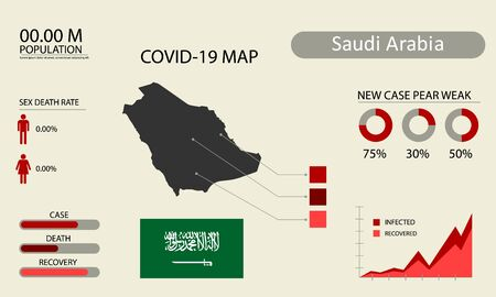 Coronavirus (Covid-19 or 2019-nCoV) infographic. Symptoms and contagion with infected map, flag and sick people illustration of Saudi Arabia country .