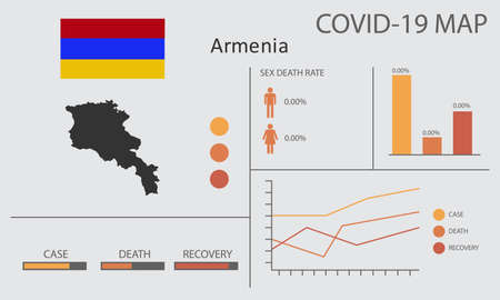 Coronavirus (Covid-19 or 2019-nCoV) infographic. Symptoms and contagion with infected map, flag and sick people illustration of Armenia country
