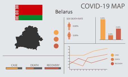 Coronavirus (Covid-19 or 2019-nCoV) infographic. Symptoms and contagion with infected map, flag and sick people illustration of Belarus country Ilustração
