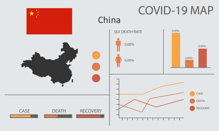 Coronavirus (Covid-19 or 2019-nCoV) infographic. Symptoms and contagion with infected map, flag and sick people illustration of China country
