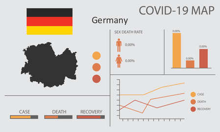 Coronavirus (Covid-19 or 2019-nCoV) infographic. Symptoms and contagion with infected map, flag and sick people illustration of Germany country Stock Illustratie