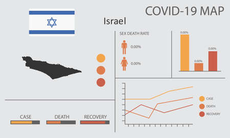 Coronavirus (Covid-19 or 2019-nCoV) infographic. Symptoms and contagion with infected map, flag and sick people illustration of Israel country Illusztráció