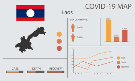 Coronavirus (Covid-19 or 2019-nCoV) infographic. Symptoms and contagion with infected map, flag and sick people illustration of Laos country