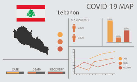 Coronavirus (Covid-19 or 2019-nCoV) infographic. Symptoms and contagion with infected map, flag and sick people illustration of Lebanon country