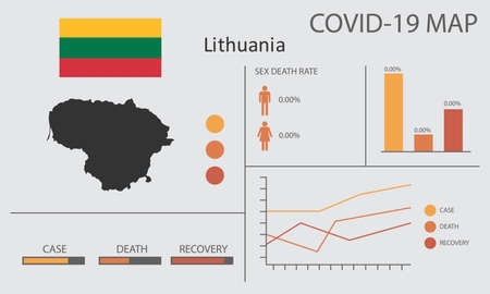 Coronavirus (Covid-19 or 2019-nCoV) infographic. Symptoms and contagion with infected map, flag and sick people illustration of Lithuania country
