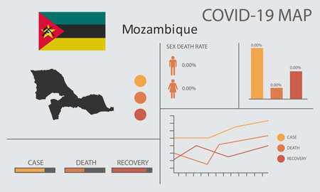 Coronavirus (Covid-19 or 2019-nCoV) infographic. Symptoms and contagion with infected map, flag and sick people illustration of Mozambique country