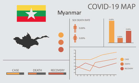 Coronavirus (Covid-19 or 2019-nCoV) infographic. Symptoms and contagion with infected map, flag and sick people illustration of Myanmar country