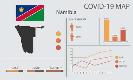 Coronavirus (Covid-19 or 2019-nCoV) infographic. Symptoms and contagion with infected map, flag and sick people illustration of Namibia country
