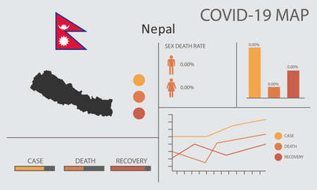Coronavirus (Covid-19 or 2019-nCoV) infographic. Symptoms and contagion with infected map, flag and sick people illustration of Nepal country