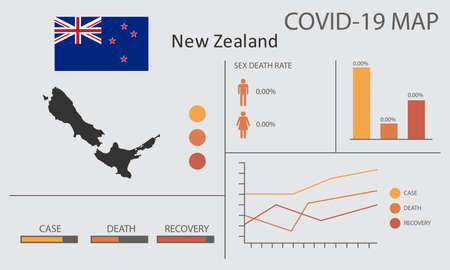 Coronavirus (Covid-19 or 2019-nCoV) infographic. Symptoms and contagion with infected map, flag and sick people illustration of New Zealand country