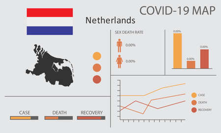 Coronavirus (Covid-19 or 2019-nCoV) infographic. Symptoms and contagion with infected map, flag and sick people illustration of Netherlands country Archivio Fotografico