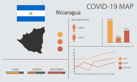 Coronavirus (Covid-19 or 2019-nCoV) infographic. Symptoms and contagion with infected map, flag and sick people illustration of Nicaragua country Vettoriali