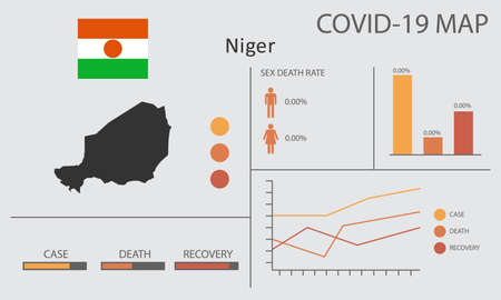 Coronavirus (Covid-19 or 2019-nCoV) infographic. Symptoms and contagion with infected map, flag and sick people illustration of Niger country