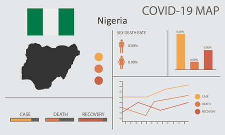 Coronavirus (Covid-19 or 2019-nCoV) infographic. Symptoms and contagion with infected map, flag and sick people illustration of Nigeria country