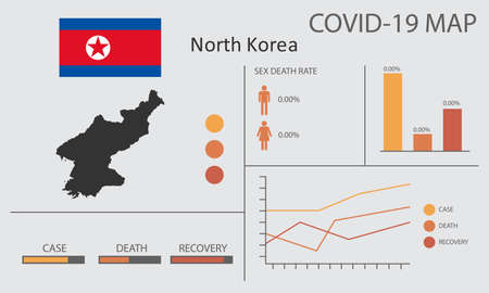 Coronavirus (Covid-19 or 2019-nCoV) infographic. Symptoms and contagion with infected map, flag and sick people illustration of North Korea country