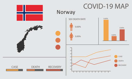 Coronavirus (Covid-19 or 2019-nCoV) infographic. Symptoms and contagion with infected map, flag and sick people illustration of Norway country