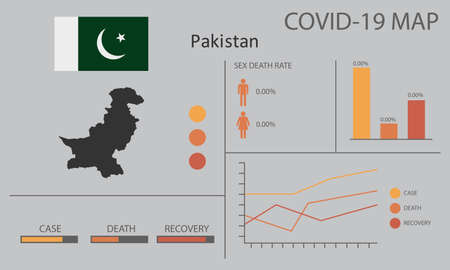 Coronavirus (Covid-19 or 2019-nCoV) infographic. Symptoms and contagion with infected map, flag and sick people illustration of Pakistan country Vettoriali