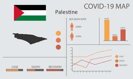 Coronavirus (Covid-19 or 2019-nCoV) infographic. Symptoms and contagion with infected map, flag and sick people illustration of Palestine country