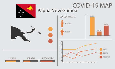 Coronavirus (Covid-19 or 2019-nCoV) infographic. Symptoms and contagion with infected map, flag and sick people illustration of Papua New Guinea country