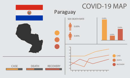 Coronavirus (Covid-19 or 2019-nCoV) infographic. Symptoms and contagion with infected map, flag and sick people illustration of Paraguay country