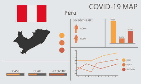 Coronavirus (Covid-19 or 2019-nCoV) infographic. Symptoms and contagion with infected map, flag and sick people illustration of Peru country Vettoriali