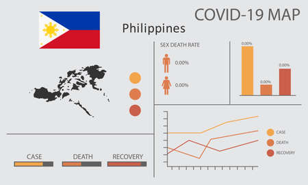 Coronavirus (Covid-19 or 2019-nCoV) infographic. Symptoms and contagion with infected map, flag and sick people illustration of Philippines country