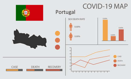 Coronavirus (Covid-19 or 2019-nCoV) infographic. Symptoms and contagion with infected map, flag and sick people illustration of Portugal country