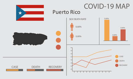 Coronavirus (Covid-19 or 2019-nCoV) infographic. Symptoms and contagion with infected map, flag and sick people illustration of Puerto Rico country