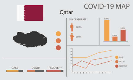 Coronavirus (Covid-19 or 2019-nCoV) infographic. Symptoms and contagion with infected map, flag and sick people illustration of Qatar country Vettoriali