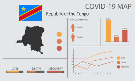 Coronavirus (Covid-19 or 2019-nCoV) infographic. Symptoms and contagion with infected map, flag and sick people illustration of Republic of the Congo country